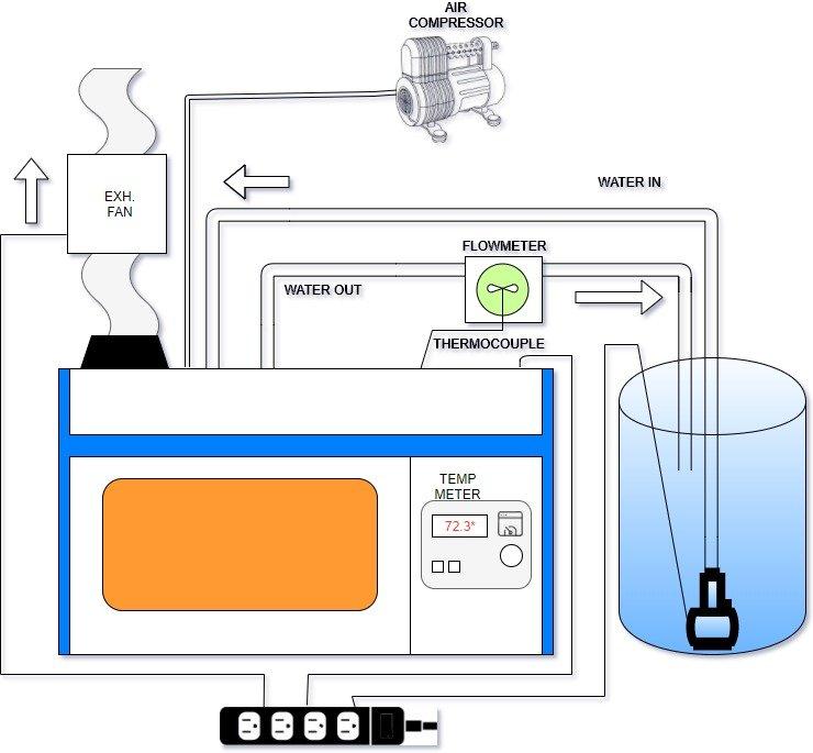 K40 Fuse Diagram | Wiring Diagram K Fuse Diagram on