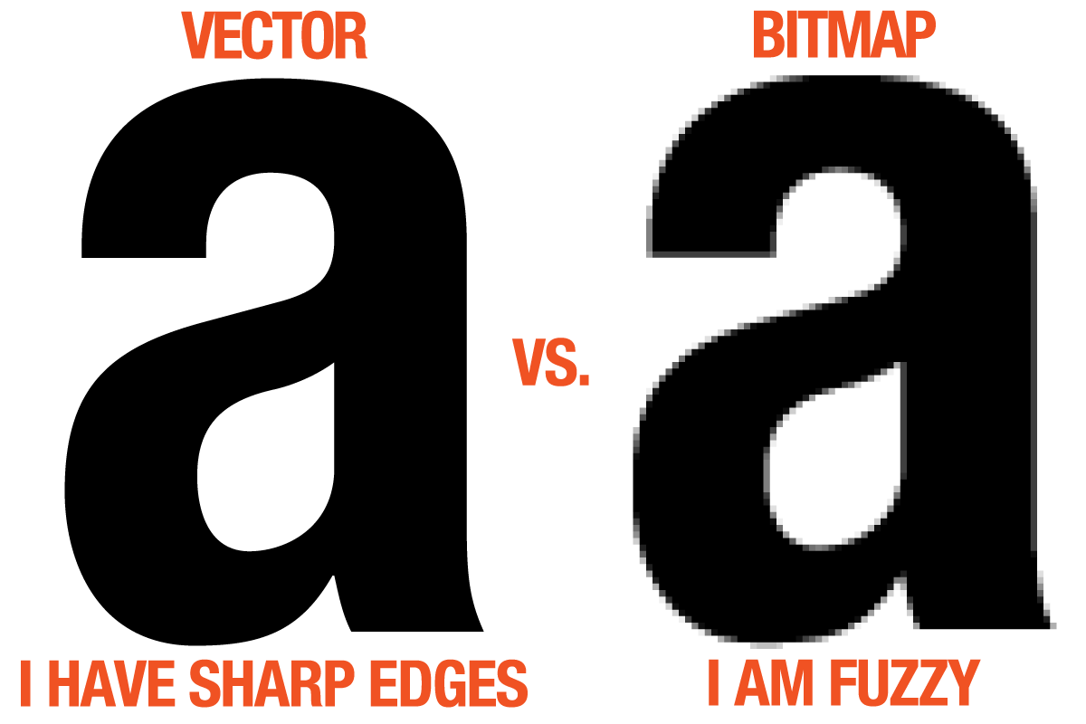 vector-vs-bitmap