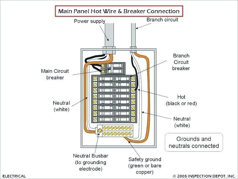 basic house wiring panel repair manual Main Electrical Panel Box Diagram