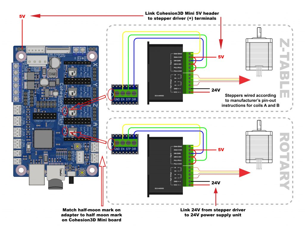 C3d External Stepper Driver Wiring Diagrams Vs Click Image To Enlarge