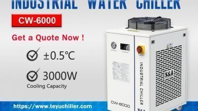 Photo of Recirculating Industrial Chiller Unit CW-6000