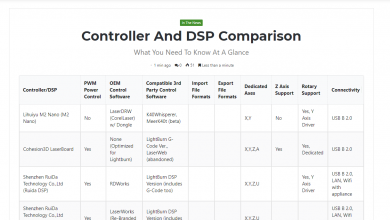 Photo of Controller And DSP Comparison